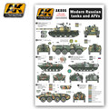 AK INTERACTIVE AK 806 - 1/35 Modern Russian Tanks and AFVs