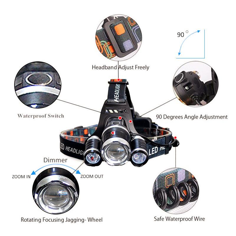 10000-lumens-3t6-led-headlight-led-headlamp-cree-xml-t6-waterproof-head-light-18650-rechargeable-battery-1-.jpg