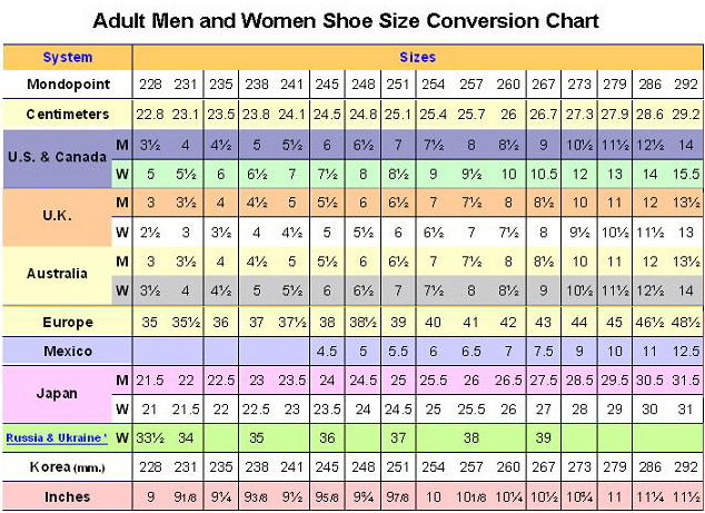 Chinese Shoe Size Conversion Chart