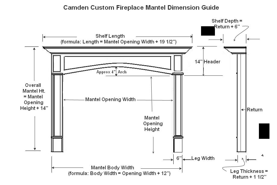 Camden Mantel Dimension Guide