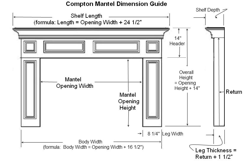 Compton Mantel Dimension Guide