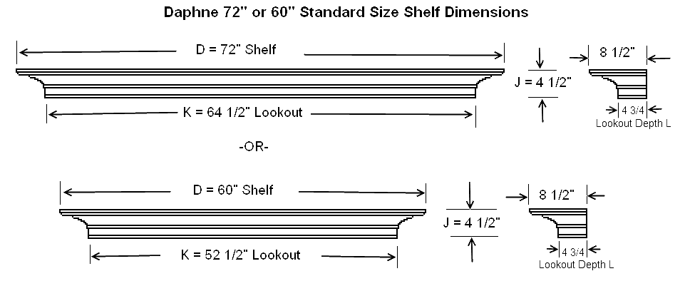 Dimension Guide for Daphne Standard Size Mantel Shelves