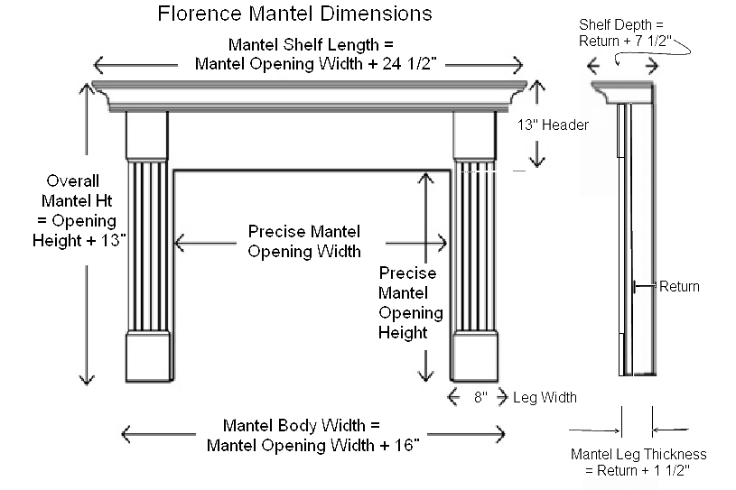 Florence Mantel Dimension Diagram