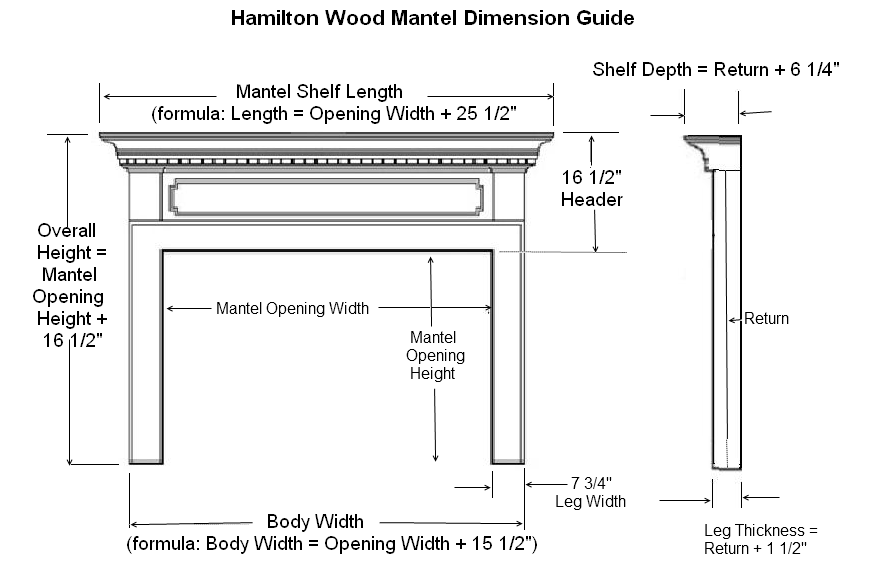 Hamilton Wood Mantel Guide
