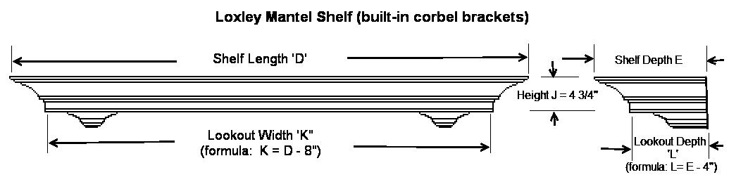Dimension Guide for Loxley Decorative Mantel Shelves