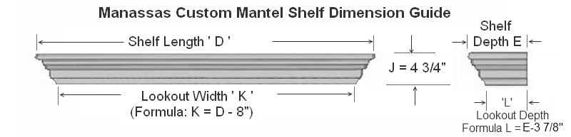 Dimension Guide for Custom Manassas Mantel Shelf