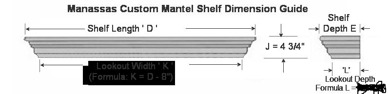 Dimension Guide for Custom Manassas Mantel Shelf