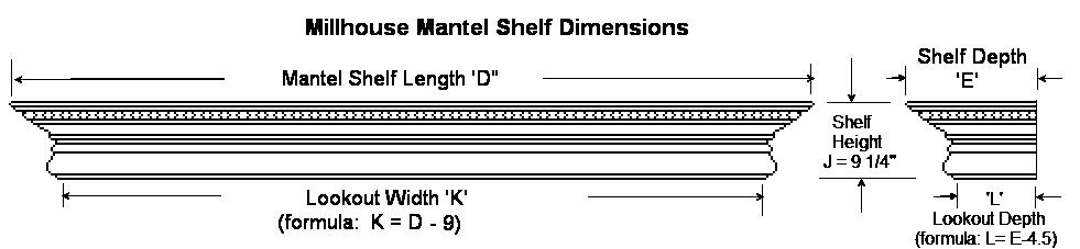 Dimension Guide for Millhouse Mantel Shelves
