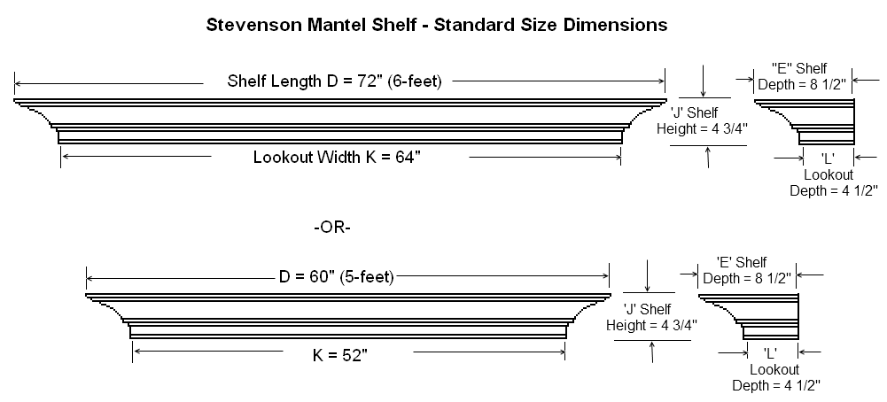 Dimension Guide for Standard Stevenson Mantel Shelves