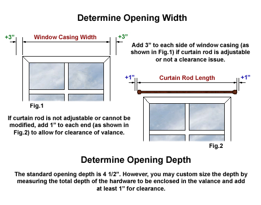 Window Cornice measuring Guide