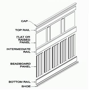 Our 4-foot kit contains components  to help finish a wainscot project