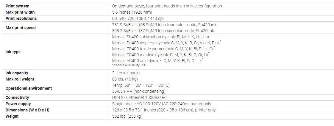 tx300p-specs.jpg