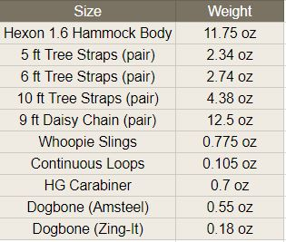 hexon-1.6-hammock-weights.jpg