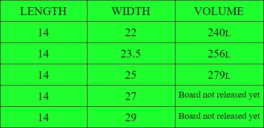 edge20-table.jpg