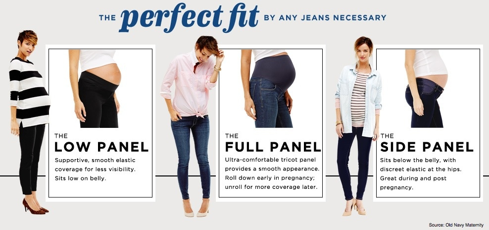Your Quick Guide Picking The Perfect Fit Maternity Pants ...