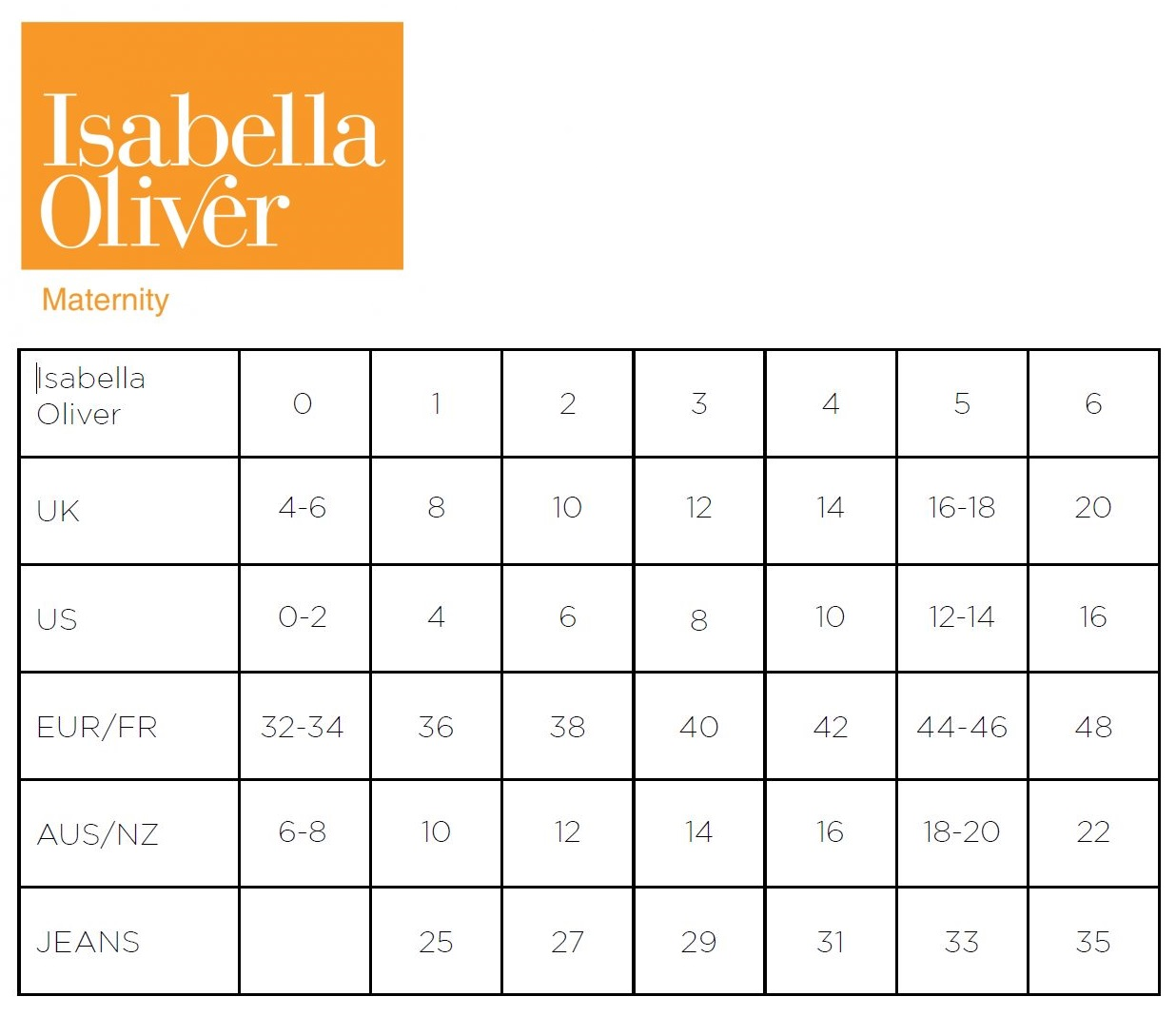 e1c2da2d5b708 Rosie Pope Maternity Size Chart Maternity Clothes Consignment Online.  isabella-oliver.jpg