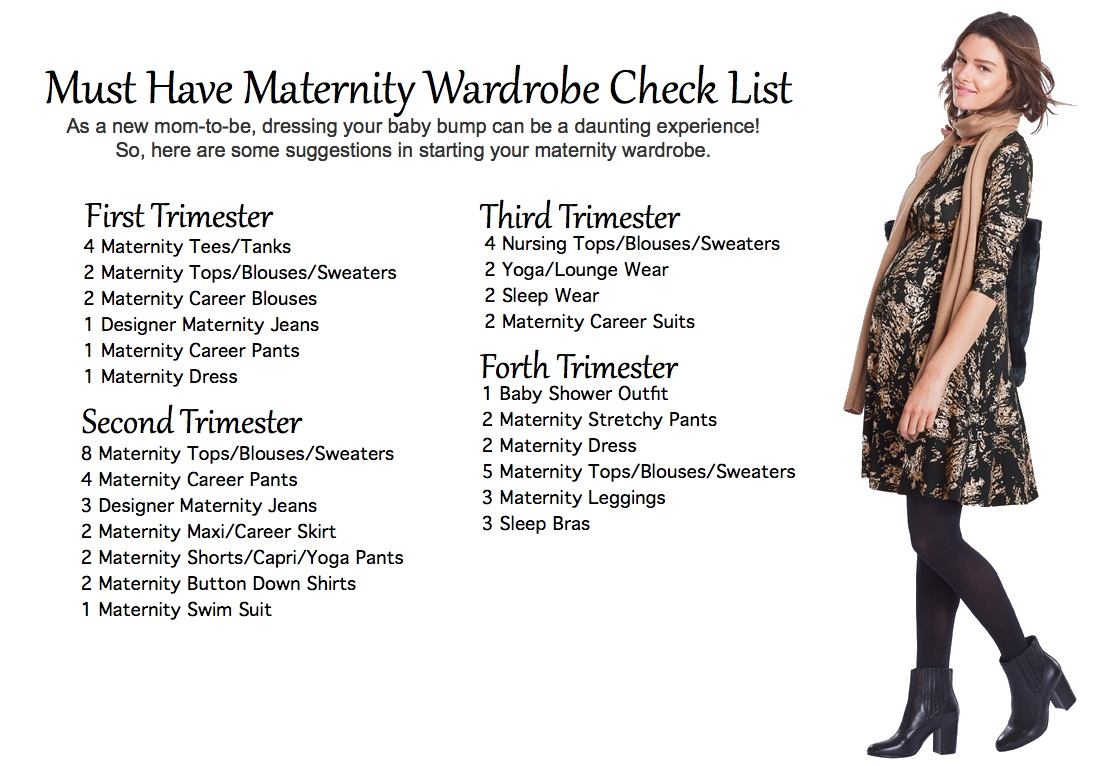 maternity-wardrobe-check-list-maternity-consignment-borrow-maternity-clothes-check-list.jpg
