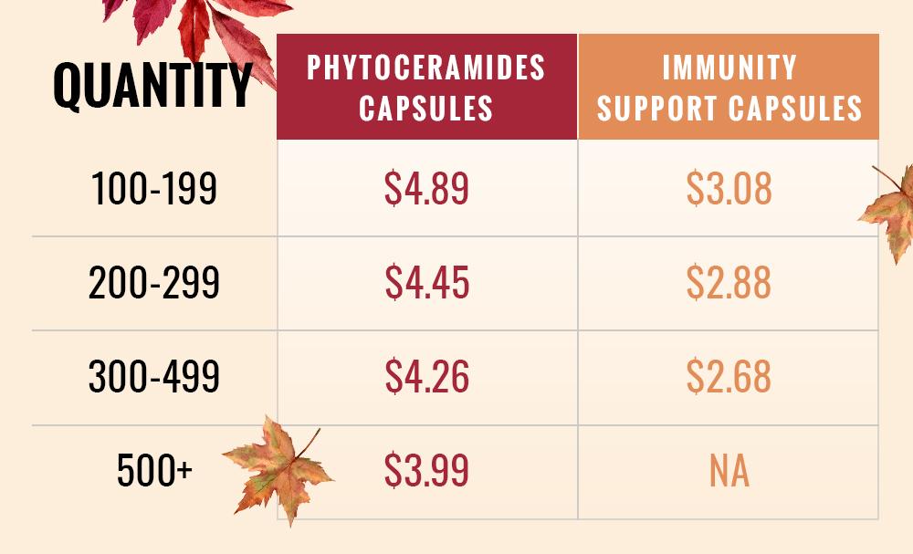 tbw-immunity-phyto-sale-price-table-web-9-21.jpg