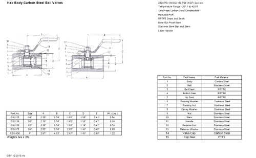 Midwest Control Carbon Steel Ball Valve Specification