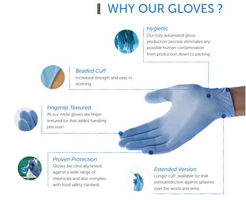 pneumaticplus disposable nitrile exam gloves, 5 mil, aqua blue, medical grade, food safe, standard