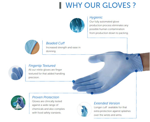 pneumaticplus disposable nitrile exam gloves, 5 mil, aqua blue, medical grade, food safe, standard cuff