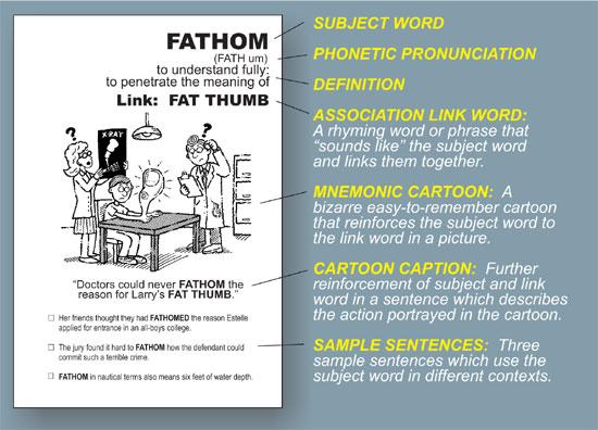 Mnemonic Cartoons- How it Works
