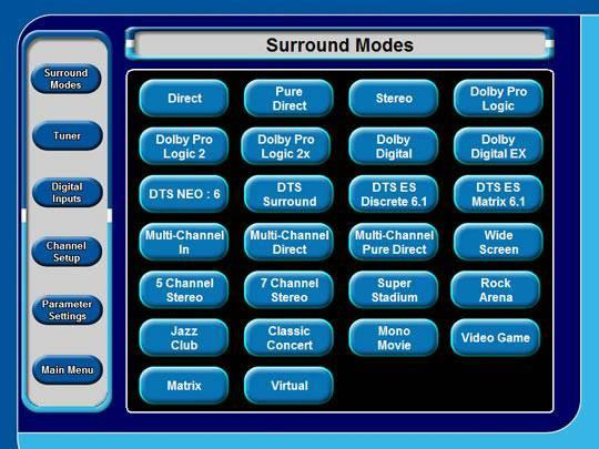 Denon Electronics AVR-2805 (North America) - Crestron