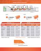 Transfer Cylinder Transfer Nets