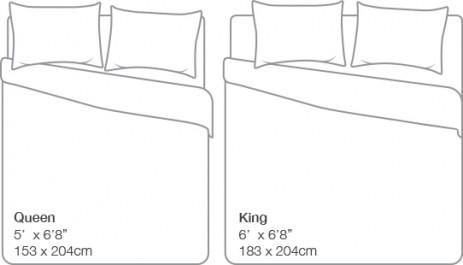 queen-king-463x265.jpg