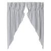 Sawyer Mill Black Ticking Stripe Prairie Short Panel Set