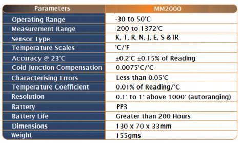mm2000-specifications.jpg