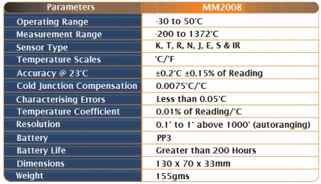 mm2008-specifications-1.jpg