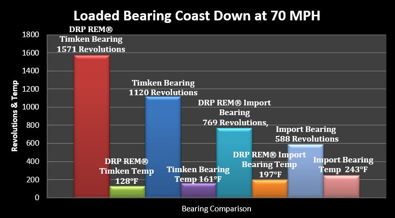 bearing-test-result.jpg