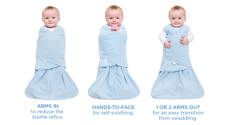 Safe Swaddling Made Easy How To Swaddle Safely Halo