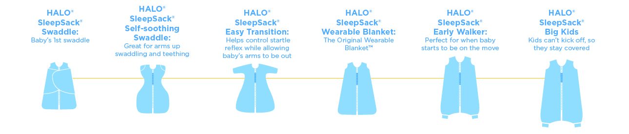 787be0b49 How do I transition my baby from Swaddling to a SleepSack wearable blanket?