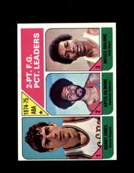 1975 2-PT F.G. PCT. LEADERS TOPPS #222 JONES *6378