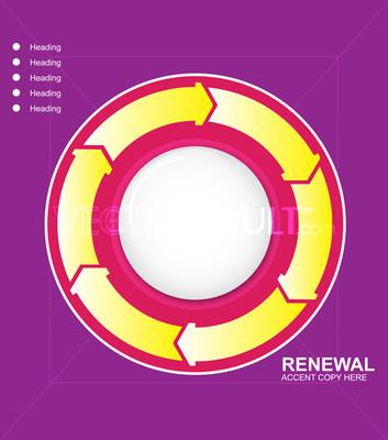 Vector continuous circle flow chart