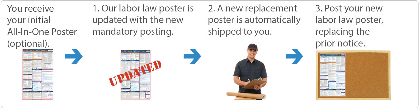 poster-replacement-solution-with-initial-poster-graphic.jpg