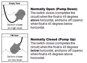 float-switch-configuration2.png