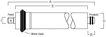 membrane-dimensions.jpg