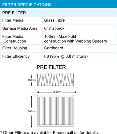 BOFA AD350 Replacement Pre Filter