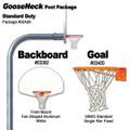 Gared Standard Duty Gooseneck Package - White Fan Backboard