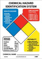 Hazardous Materials Classification Sign 14X10 Ps Vinyl