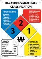 Hazardous Materials Classification Sign 14X10 .040 Alum