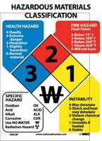 Hazardous Materials Classification Sign 11X8 Ps Vinyl