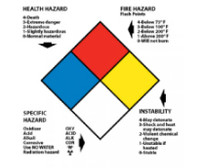 Right To Know Labels Write On Nfpa 4X4 Ps Vinyl 250/Roll