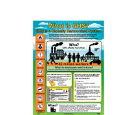 Poster Ghs Intro 24X18 Workers & Timing Laminated