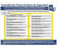 Poster Hazcom12 Sds Format 24X18 Spanish