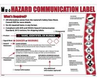 Poster Hazcom12 Label Format 24X18