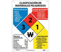 Hazardous Materials Classification Sign (Spanish) 14X10 Rigid Plastic